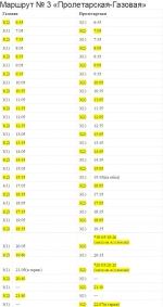 Вносятся изменения в график движения автобуса по маршруту №3 «Пролетарская – Газовая»