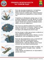 Тонкий лед: что делать, если провалился под ногами лед