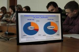 Проект бюджета Искитима рассмотрен на публичных слушаниях