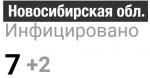 В Новосибирской области на 28 марта выявлено два новых случая заражения коронавирусом