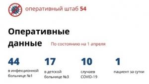 Десятый пациент с коронавирусом выявлен в Новосибирской области