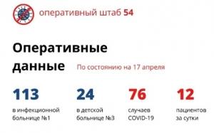 12 новых случаев коронавируса в Новосибирской области