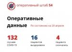 В Новосибирской области скончался еще один пациент с коронавирусом