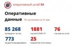 В Новосибирской области 43 пациента с COVID-19 выздоровели за сутки