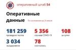 Еще 141 человек вылечился от коронавируса в Новосибирской области