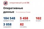 102 новых случая заражения COVID-19 в Новосибирской области
