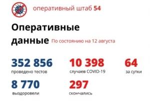 Снижение: в области за сутки выявлено 64 заболевших коронавирусом