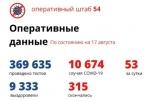 Еще 67 пациентов с коронавирусом выписаны с выздоровлением в Новосибирской области