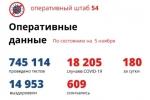Еще 180 случаев заражения СOVID-19 выявили в Новосибирской области
