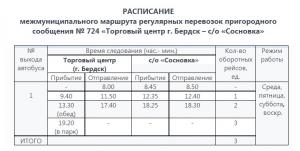 Аварийно-восстановительные работы на сосновской дороге закончены