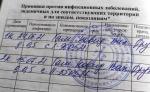 QR-коды в Новосибирской области начнут действовать с 8 ноября 2021 года